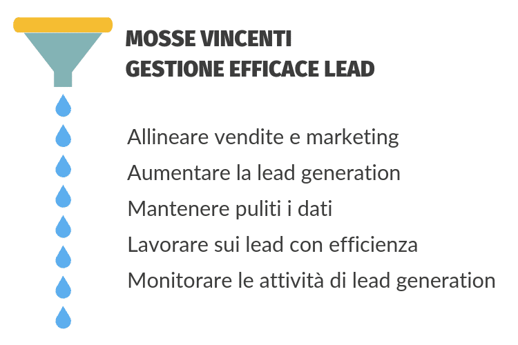 Infografica mosse vincenti gestione efficace lead