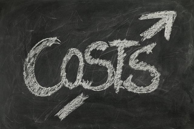 Costo CRM