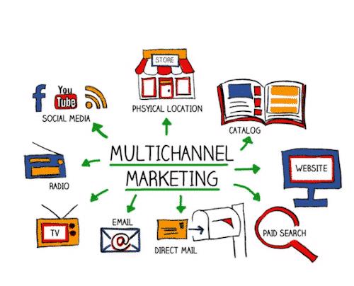 Il marketing con il CRM