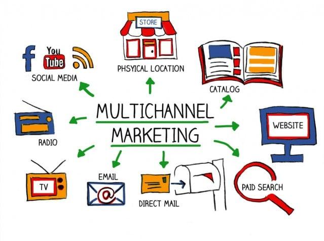Marketing multicanale