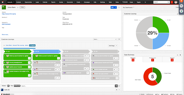 Customer Journey SugarCRM