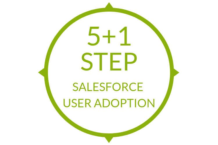 Salesforce User Adoption: 5 Step + 1 da tenere a mente