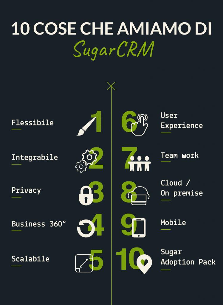 Infografica - 10 cose che amiamo di SugarCRM