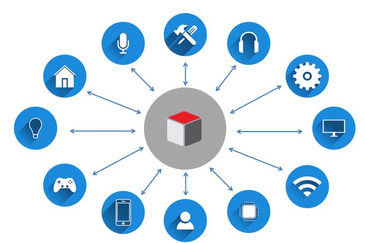 L'integrazione tra IoT e SugarCRM è una grande opportunità di business per permettere alle aziende di offrire una Customer Experience memorabile
