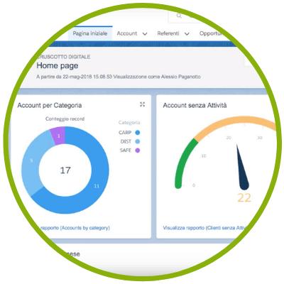 Salesforce - OpenSymbol