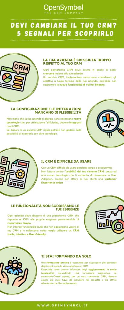 Infografica - devi cambiare il tuo CRM