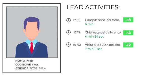 Tracciamento dei contatti - Lead Management