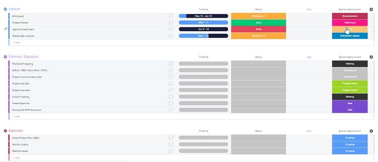 Progetto di costruzione - modelli di gestione del progetto