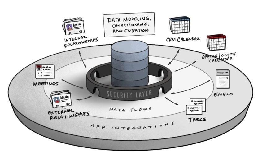 RIVA Egine Dati clienti