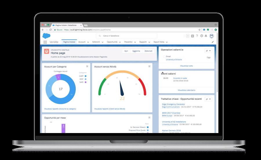 Salesforce Screen Dashboard