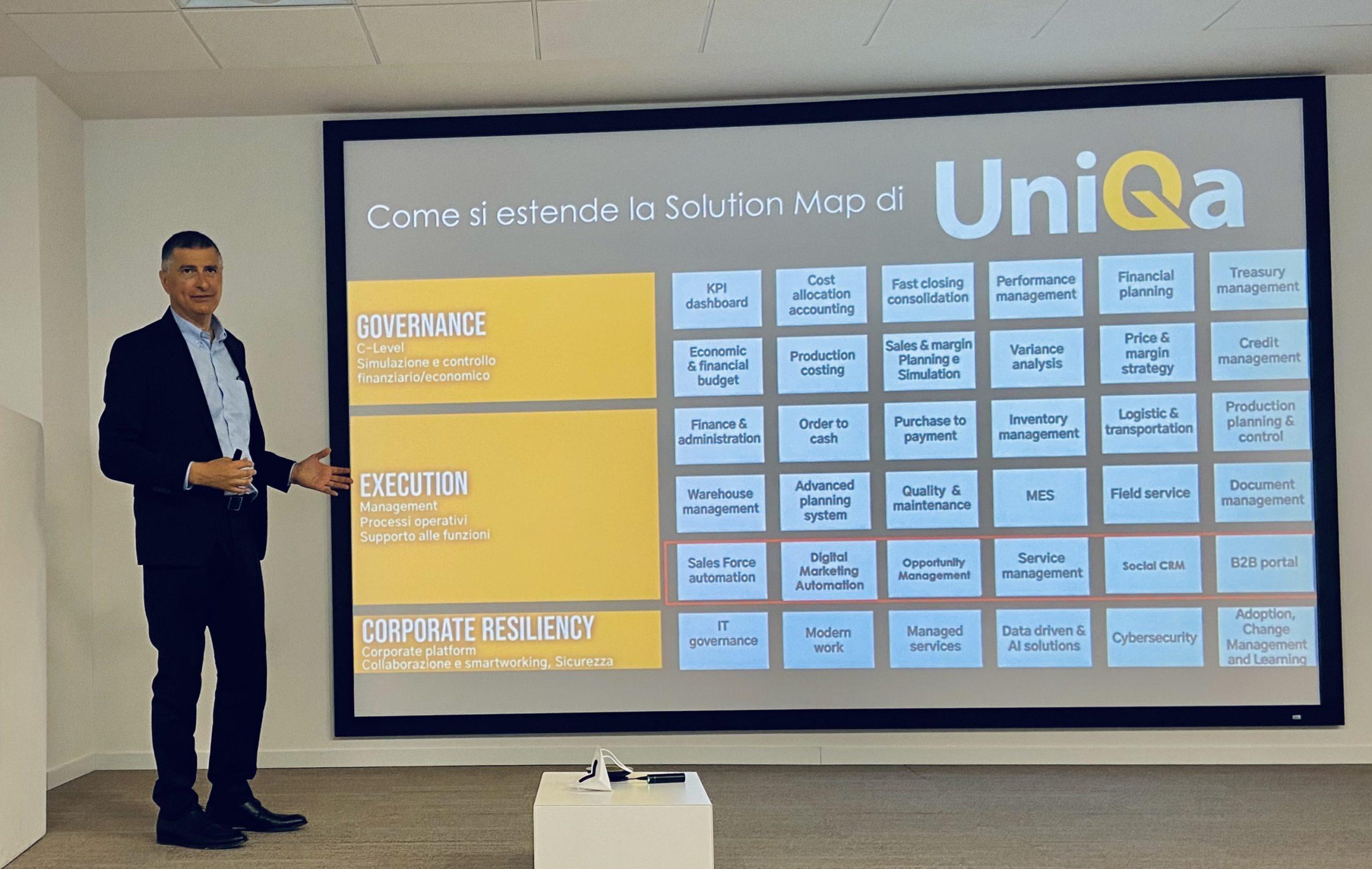 UniQa - Gruppo Impresoft