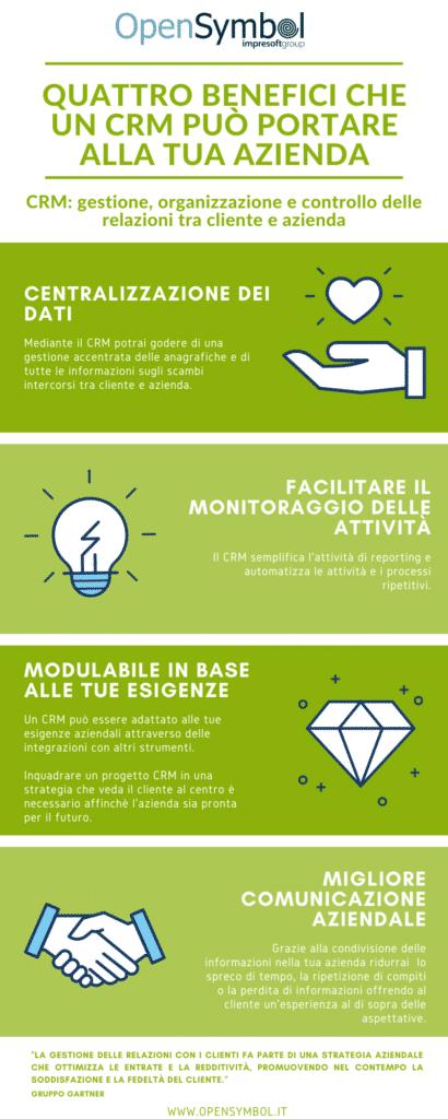 Infografica - benefici CRM