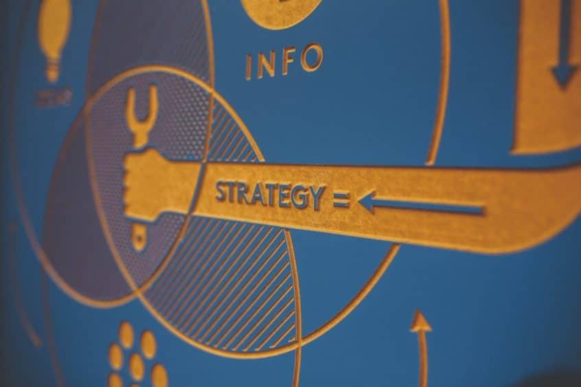 Board funnel marketing