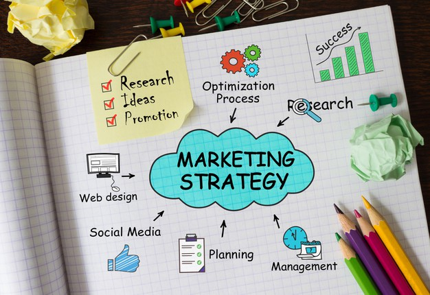Gestione del marketing monday.com